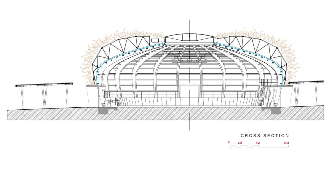 Multifunkcionalna arena koja izgleda kao ptičje gnijezdo  MojStan.net