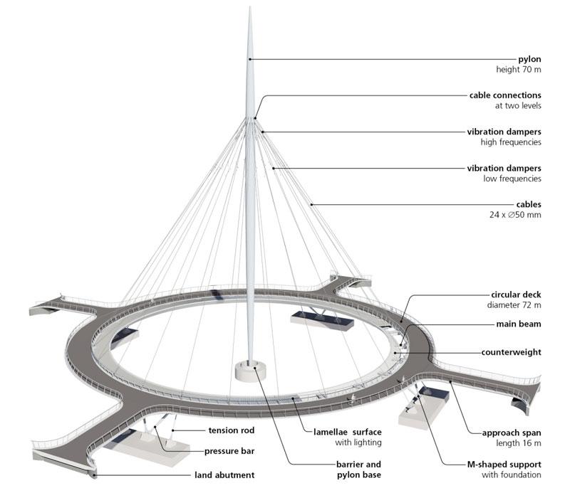 rotor-za-bicikliste-11